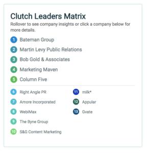 Marketing Maven PR Top Public Relations Agency |New York in 2018
